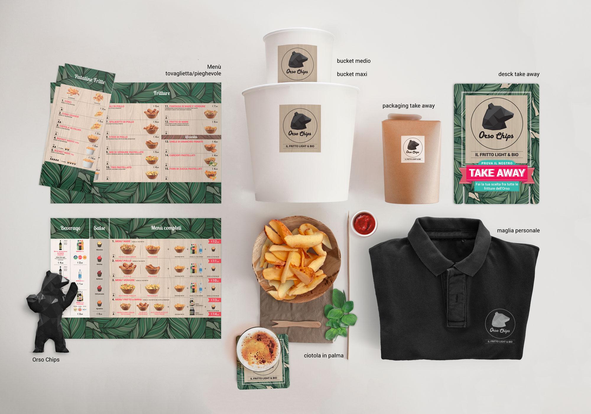 brand-image-Orso Chips/AC-Design